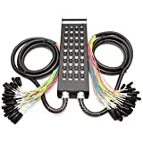 Seismic Audio - New 32 Channel XLR Send Splitter Snake Cable with Box - Two Trunks 15' Fantails Each...