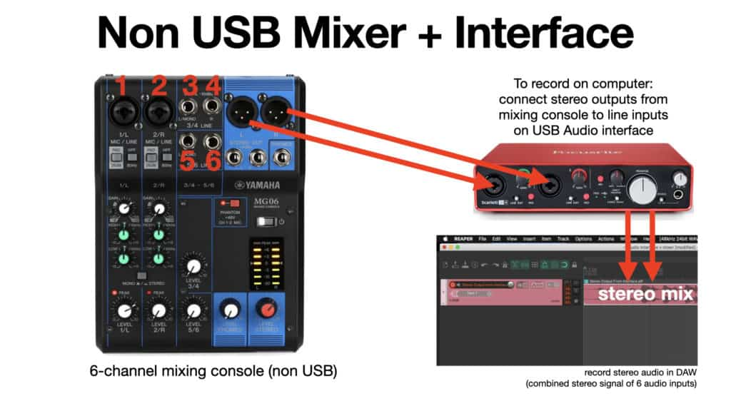 image of mixing console and audio interface