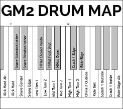 GM2 Drum Map