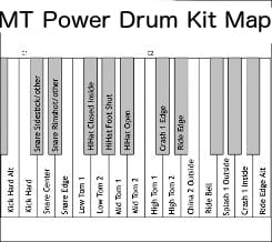 MT Power Drum Kit Map