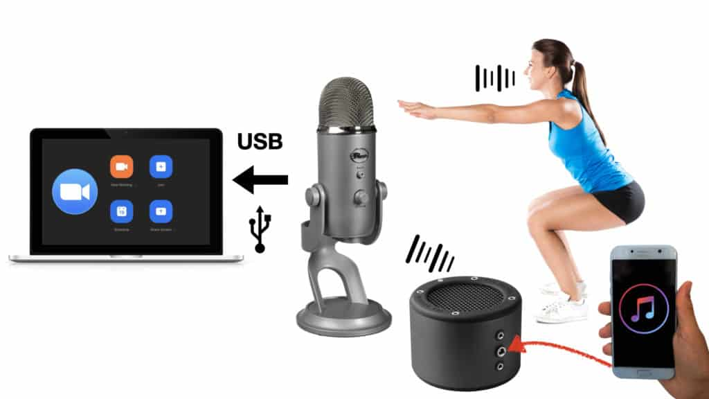 Images External USB Microphone, Speaker and Fitness Instructor: simple audio setup for online fitness classes