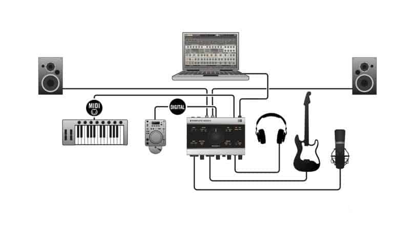 Dj Tools moreover Datavideo Hs 2000 Hd Hand Carried Mobile Studio System further How To Increase Power Of My Security together with Vcr and cable hookup diagrams in addition 210895195028968818. on home recording setup diagram