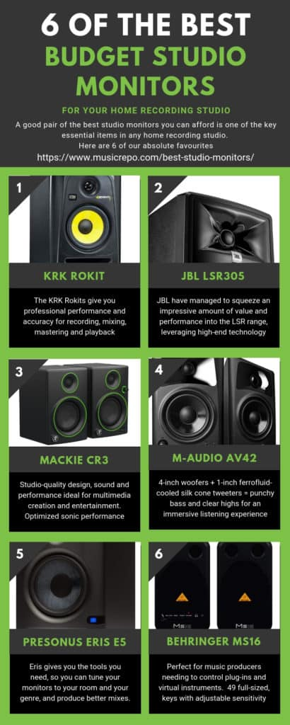 image of best studio monitors